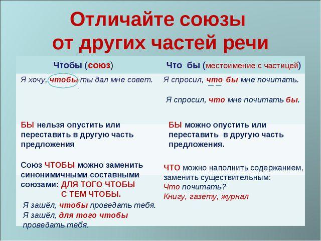 Отличайте союзы от других частей речи Чтобы (союз) Что бы (местоимение с част...