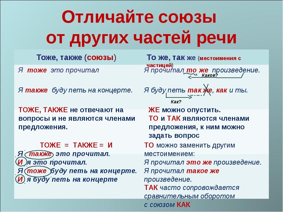 Отличайте союзы от других частей речи Тоже, также (союзы) То же, так же (мест...