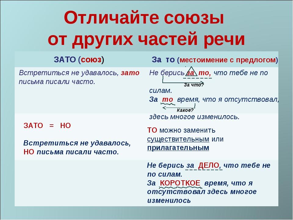 Отличайте союзы от других частей речи ЗАТО (союз) За то (местоимение с предло...
