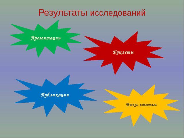 Результаты исследований Презентации Буклеты Публикации Вики-статьи