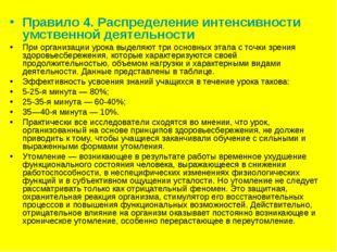 Правило 4. Распределение интенсивности умственной деятельности При организаци