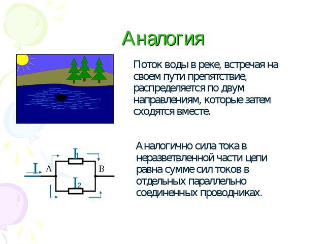 Аналогия Поток воды в реке, встречая на своем пути препятствие, распределяетс...