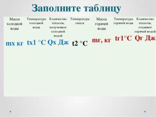 Заполните таблицу Масса холодной воды mхкг Температура холодной воды tх1°С Ко