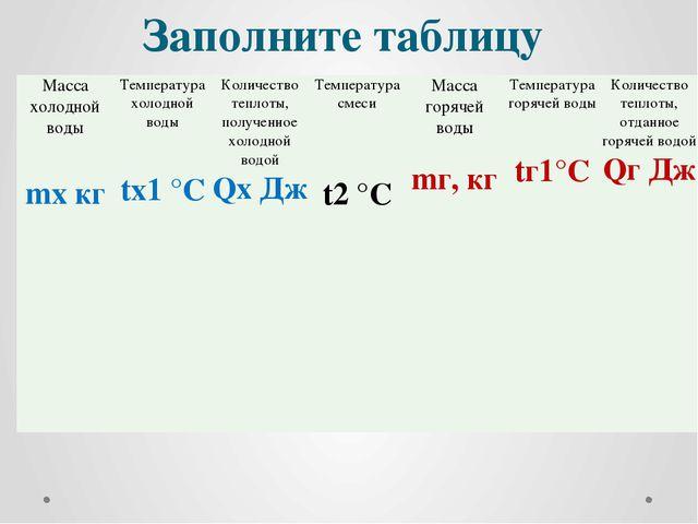 Заполните таблицу Масса холодной воды mхкг Температура холодной воды tх1°С Ко...