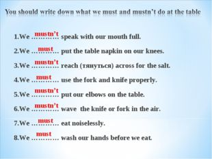 1.We ………… speak with our mouth full. 2.We ………… put the table napkin on our kn