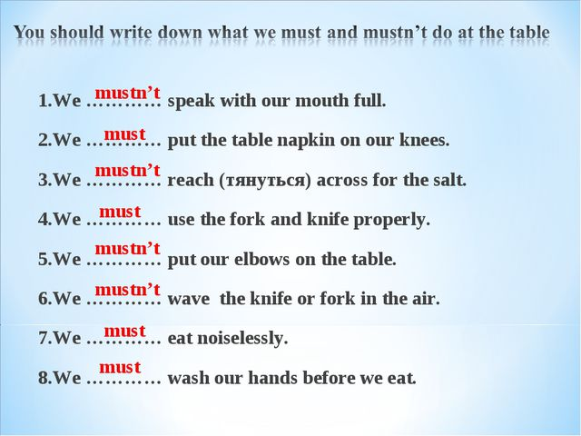 1.We ………… speak with our mouth full. 2.We ………… put the table napkin on our kn...