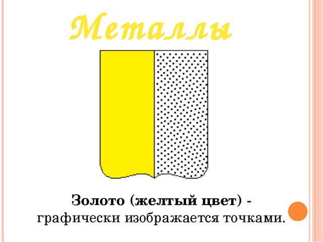 Металлы Золото (желтый цвет)- графически изображается точками.