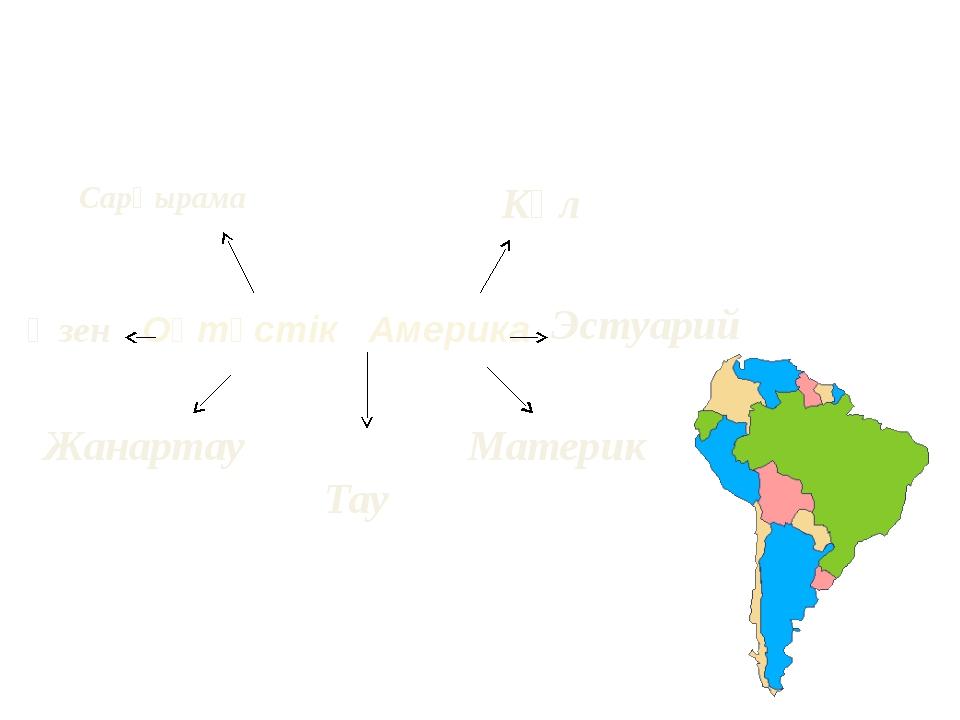 Ерекшіліктерін табу Оңтүстік Америка Сарқырама Өзен Жанартау Тау Эстуарий Көл...