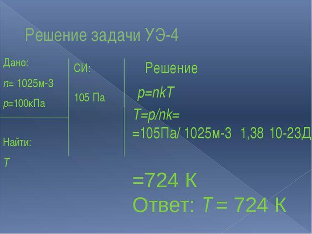 Решение задачи УЭ-4 Дано: n= 1025м-3 р=100кПа Найти: T СИ:  105 Па р=nkT T=р...
