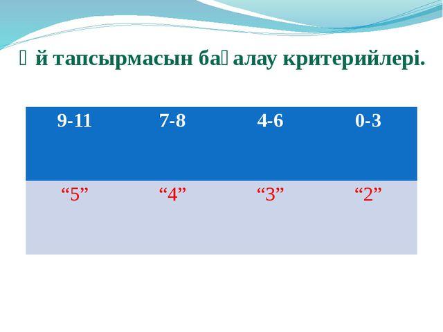 """Бағалау парағы Үй тапсырмасын бағалау критерийлері. 9-11 7-8 4-6 0-3 """"5"""" """"4""""..."""