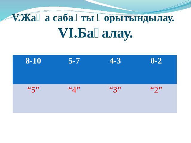 Оқулықпен жұмыс: №31, №36 V.Жаңа сабақты қорытындылау. VI.Бағалау. 8-10 5-7...