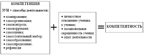 http://upr.1september.ru/2008/23/4-1.gif