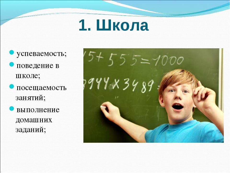 1. Школа успеваемость; поведение в школе; посещаемость занятий; выполнение до...