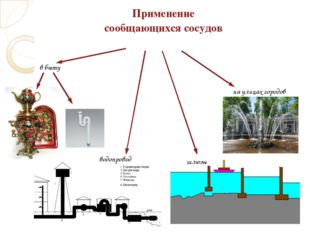 Применение сообщающихся сосудов в быту водопровод шлюзы на улицах городов
