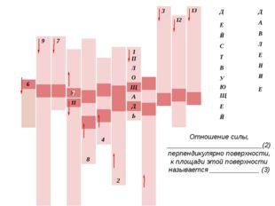 Отношение силы, _________________________(2) перпендикулярно поверхности, к п