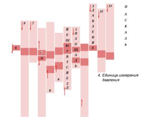 4. Единица измерения давления П С А А К Л Ь 6 9 9 7 7 5 8 7 11 7 4 7 Й Е Щ Ю