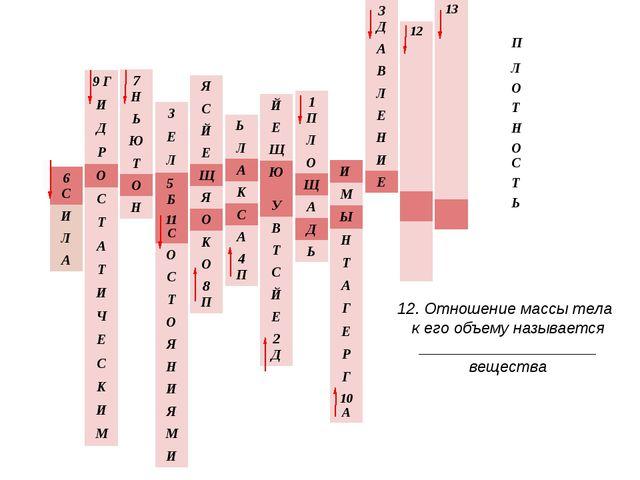 12. Отношение массы тела к его объему называется ____________________ веществ...