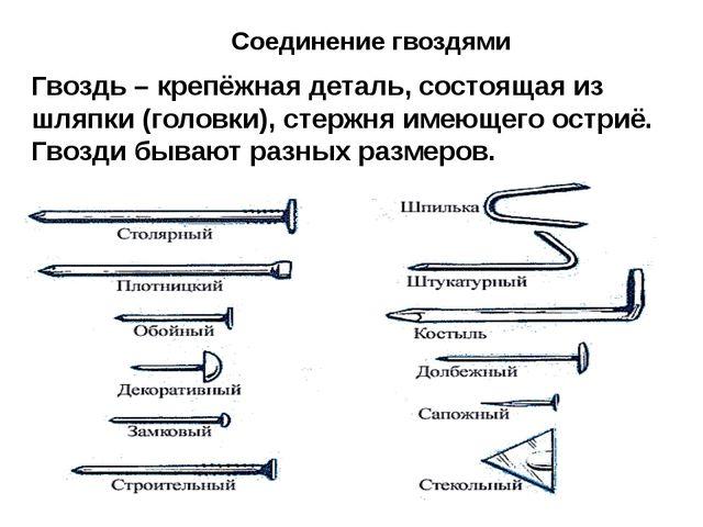 Соединение гвоздями Гвоздь – крепёжная деталь, состоящая из шляпки (головки),...