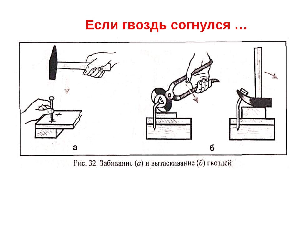 Если гвоздь согнулся … Для этого применяем клещи или молоток с прорезью. Чтоб...