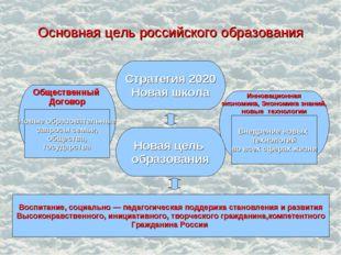Основная цель российского образования Стратегия 2020 Новая школа Общественный
