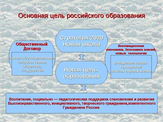 Основная цель российского образования Стратегия 2020 Новая школа Общественный...
