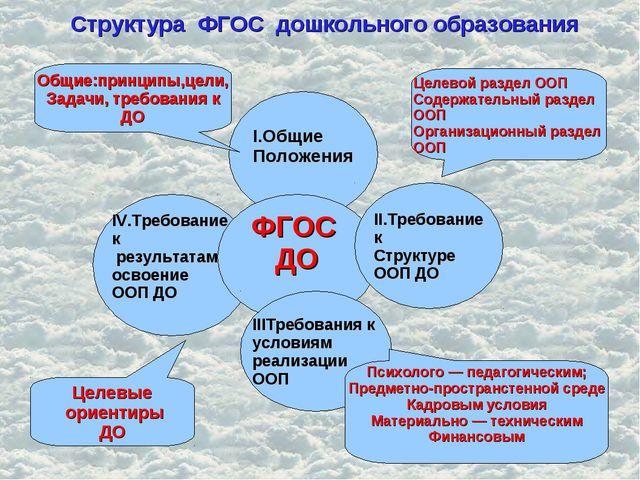 Структура ФГОС дошкольного образования I.Общие Положения IV.Требование к резу...