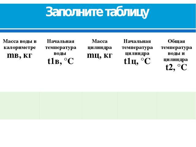 Заполните таблицу Масса воды в калориметре mв, кг Начальная температураводы t...