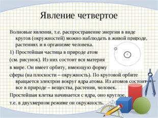 Явление четвертое Волновые явления, т.е. распространение энергии в виде круго