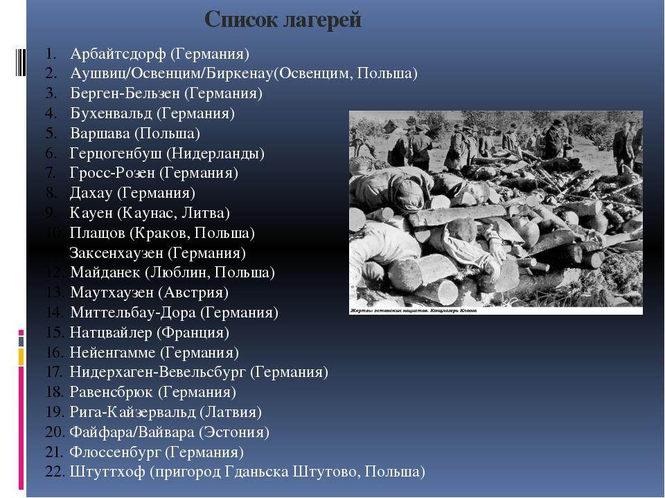 Список лагерей Арбайтсдорф (Германия) Аушвиц/Освенцим/Биркенау(Освенцим, Поль...