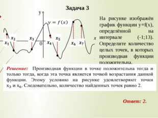y x Задача 3 0 • • • • • • • На рисунке изображён график функции y=f(x), опр