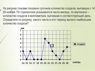 На рисунке точками показано суточное количество осадков, выпавших с 14 по 26