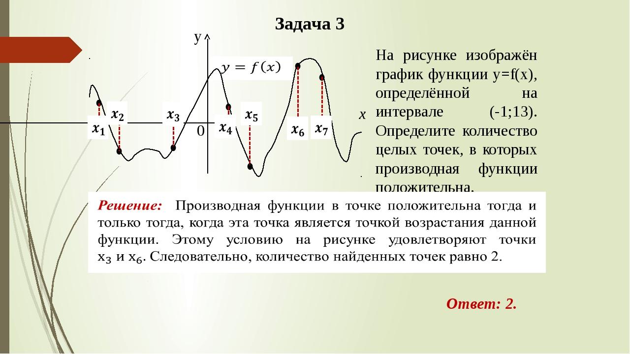 y x Задача 3 0 • • • • • • • На рисунке изображён график функции y=f(x), опр...