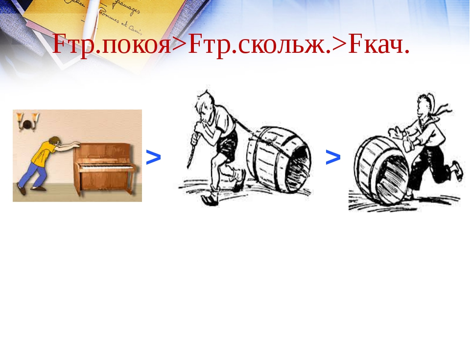 Fтр.покоя>Fтр.скольж.>Fкач. > >