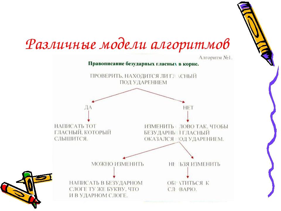 Различные модели алгоритмов