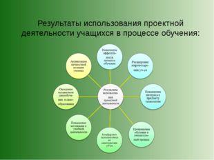 Результаты использования проектной деятельности учащихся в процессе обучения: