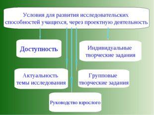 Условия для развития исследовательских способностей учащихся, через проектную