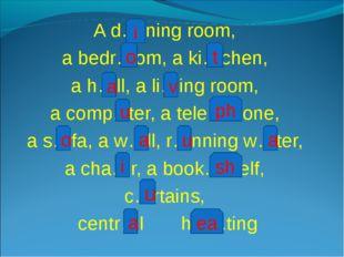 A d….ning room, a bedr…om, a ki…chen, a h…ll, a li…ing room, a comp...ter, a