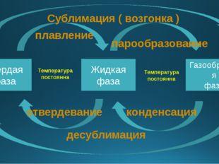 Твердая фаза Жидкая фаза Газообразная фаза плавление парообразование отвердев