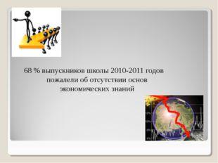 68 % выпускников школы 2010-2011 годов пожалели об отсутствии основ экономиче