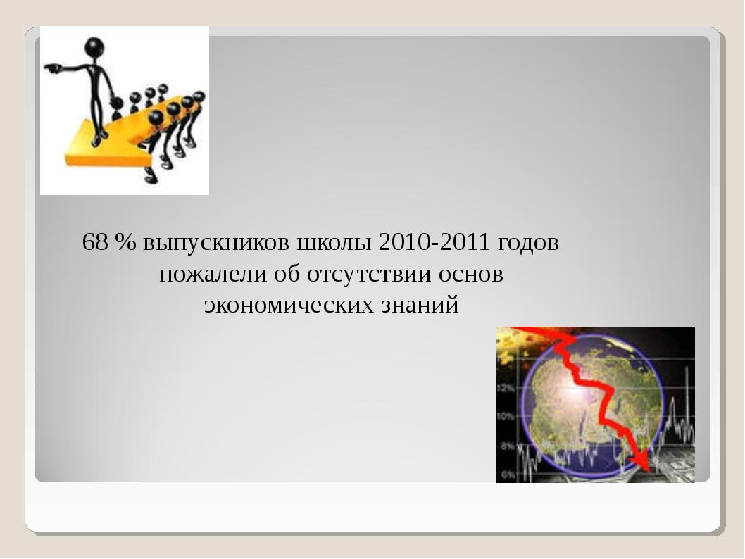 68 % выпускников школы 2010-2011 годов пожалели об отсутствии основ экономиче...