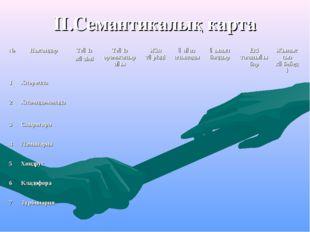 ІІ.Семантикалық карта №НысандарТеңіз жүзіміТеңіз орамжапырағыЖіп тәрізді