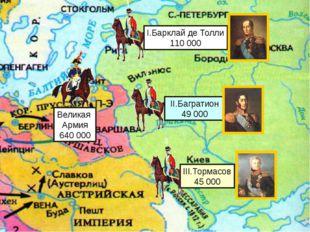 Великая Армия 640 000 III.Тормасов 45 000