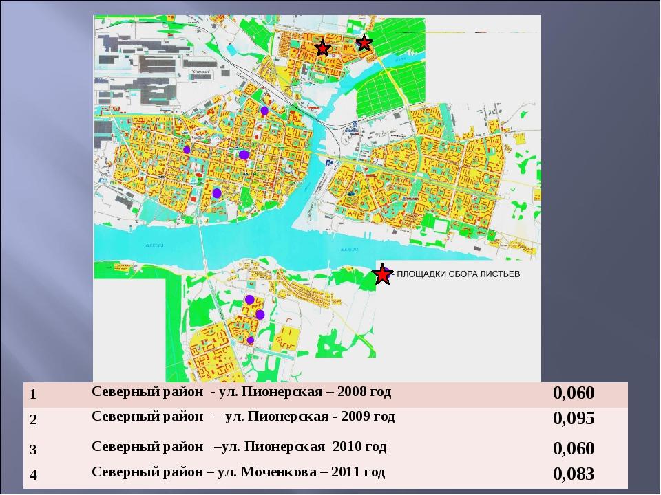 1Северный район - ул. Пионерская – 2008 год0,060 2Северный район – ул. Пио...