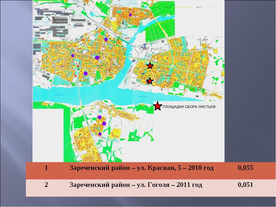 1Зареченский район – ул. Красная, 5 – 2010 год0,055 2Зареченский район – у...
