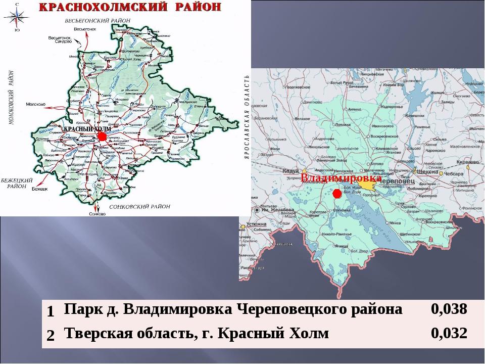 Владимировка 1Парк д. Владимировка Череповецкого района 0,038 2Тверская об...