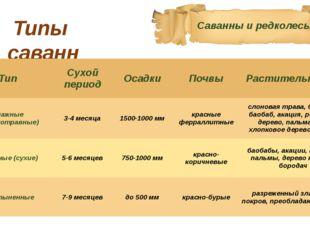 Саванны и редколесья Типы саванн Тип Сухой период Осадки Почвы Растительность