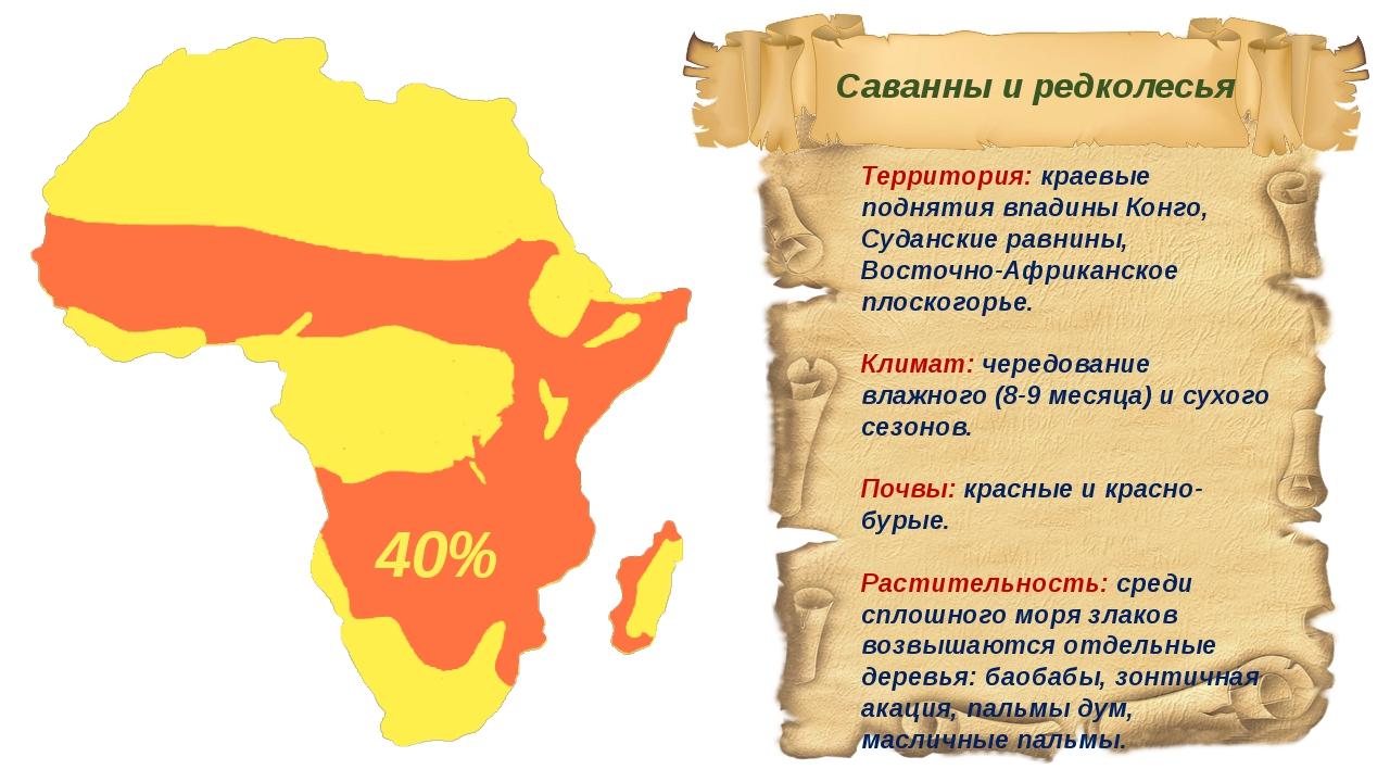 Территория: краевые поднятия впадины Конго, Суданские равнины, Восточно-Африк...