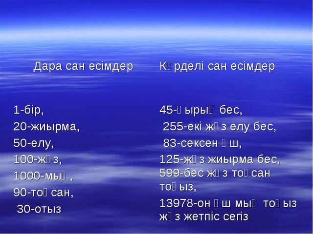 Дара сан есімдерКүрделі сан есімдер 1-бір, 20-жиырма, 50-елу, 100-жүз, 1000...