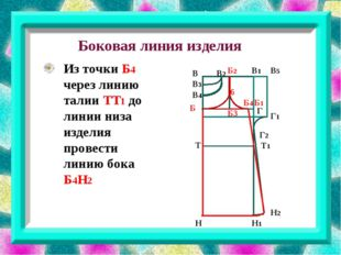 Боковая линия изделия В В3 В1 В2 В4 В5 Г Г2 Г1 Б1 Б3 Б Б2 Н Н1 Н2 6 Т Т1 Б4