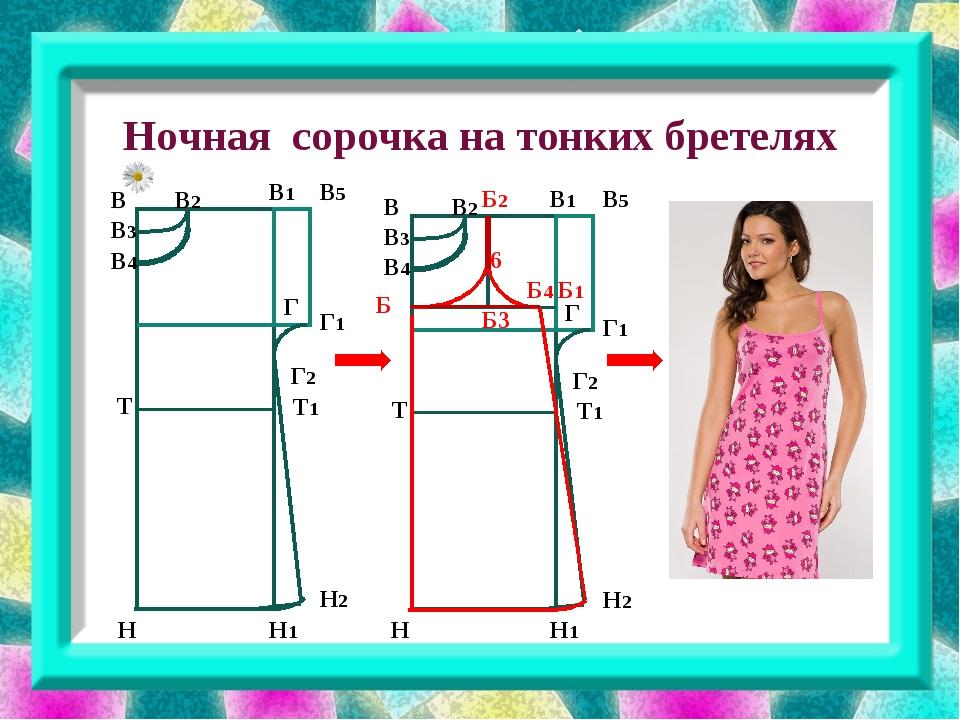 Как сшить сорочку пошагово 151